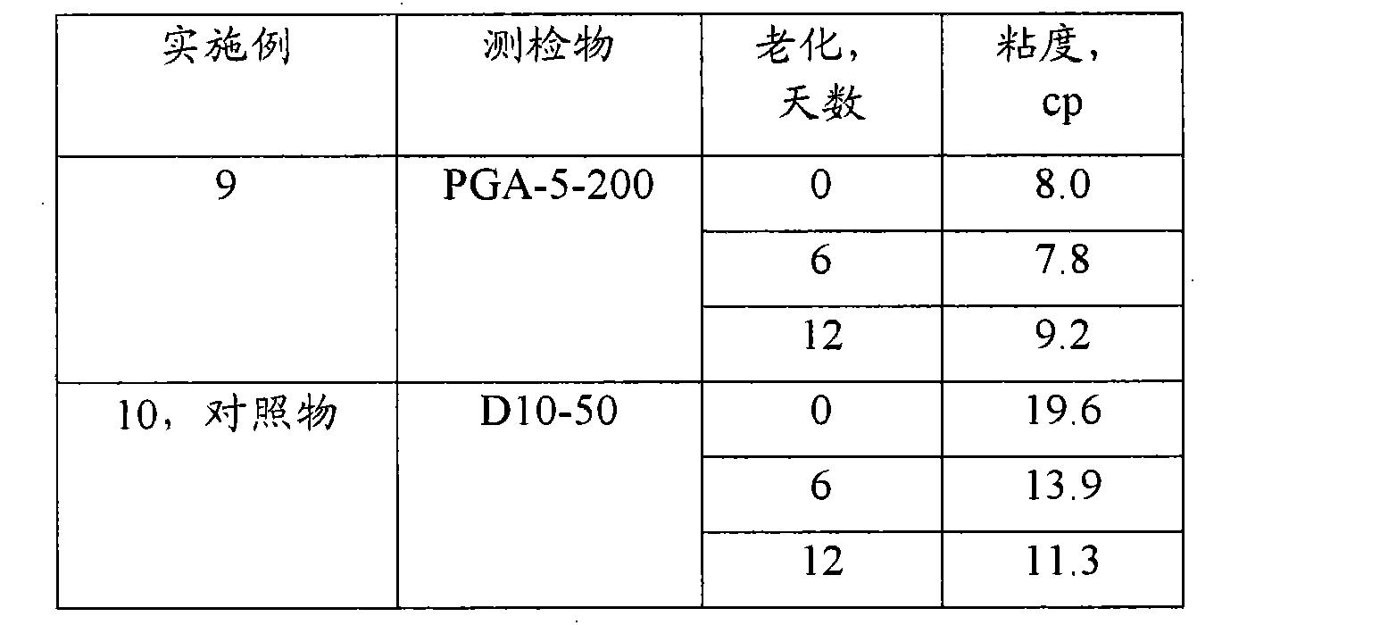 Figure CN102365101AD00241