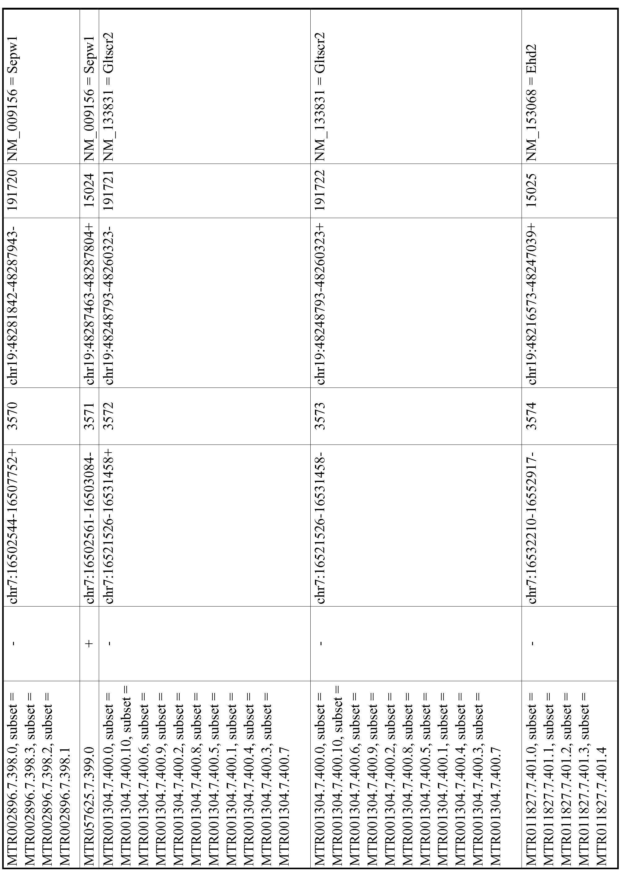 Figure imgf000695_0001