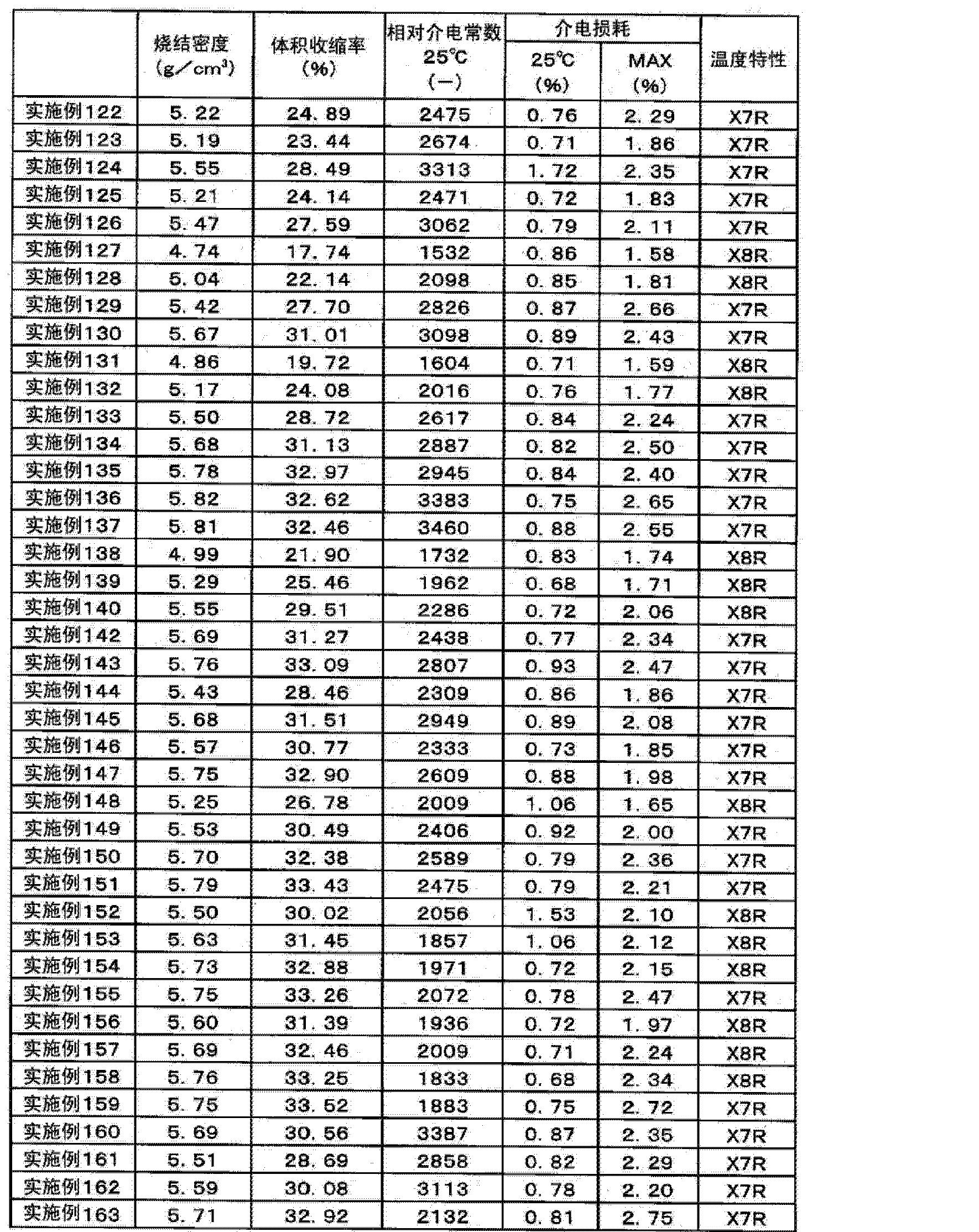 Figure CN102656127AD00211