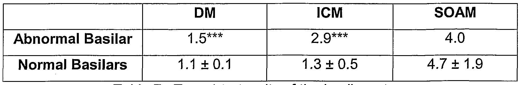 WO2005023086A2 - Systems, methods, and computer program