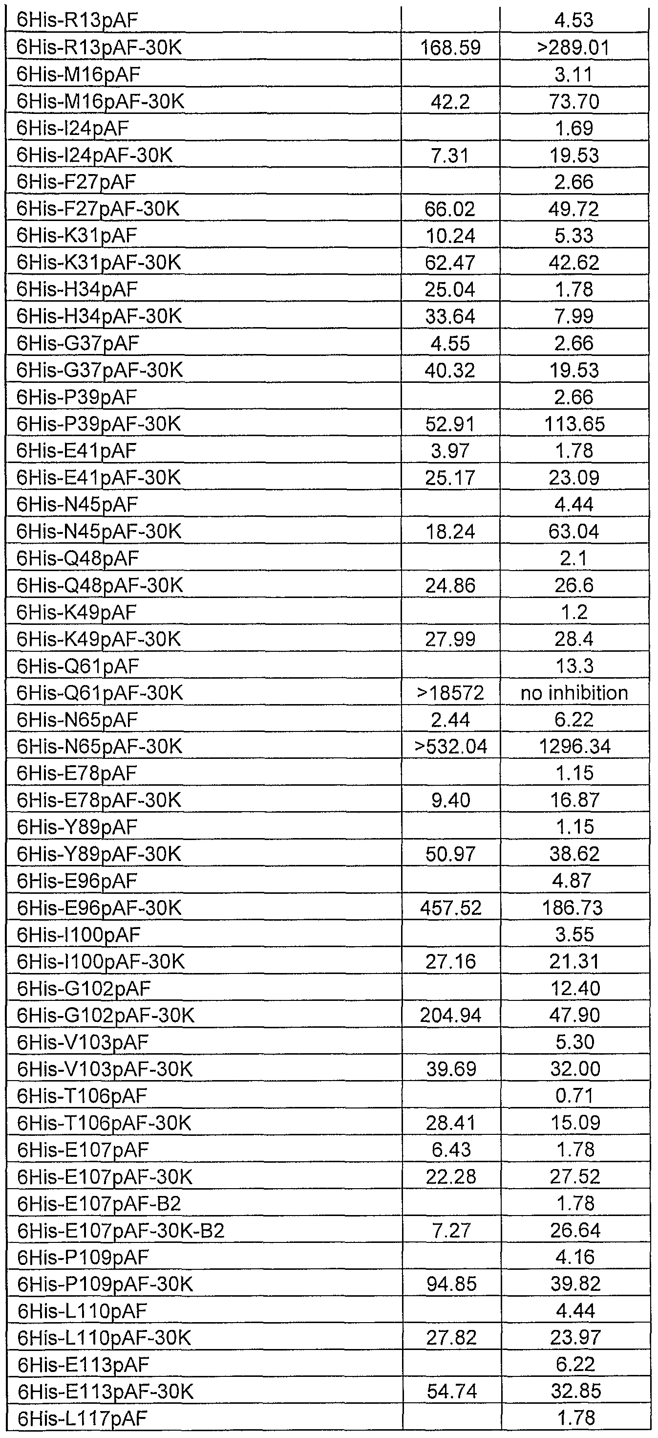 321b0d32bd WO2006133088A2 - Improved human interferon molecules and their uses -  Google Patents