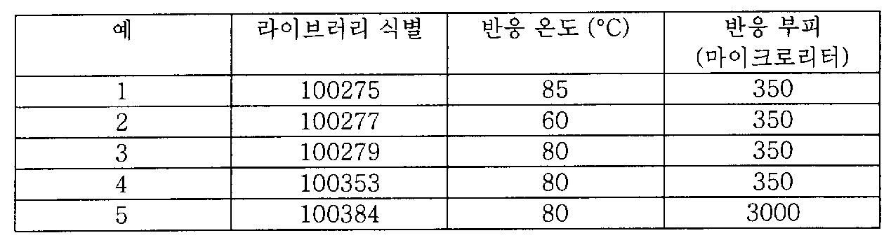 Figure 112006039282442-pct00037
