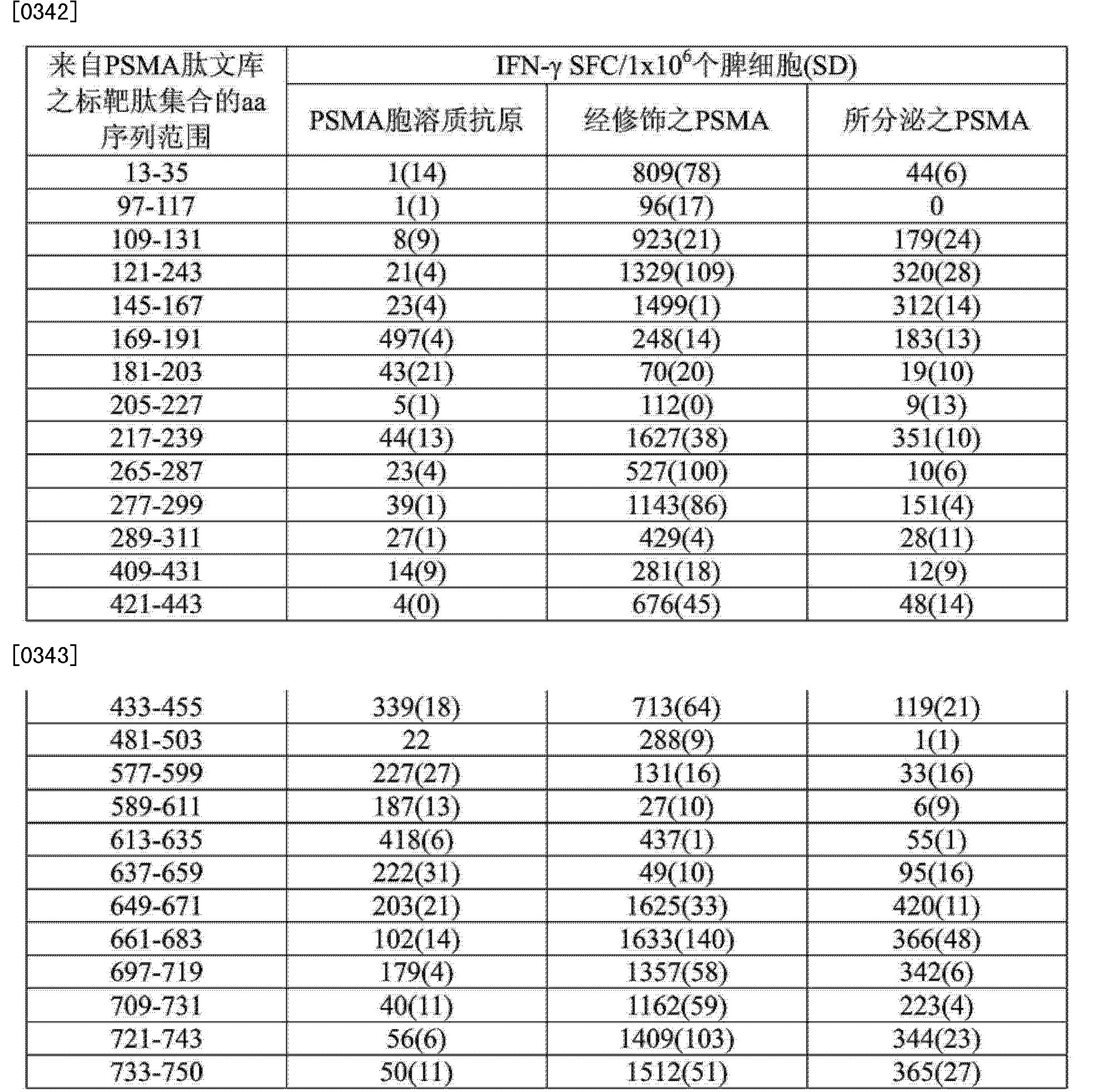 Figure CN104284674AD00431