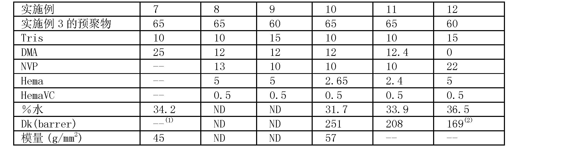 Figure CN101094879BD00141