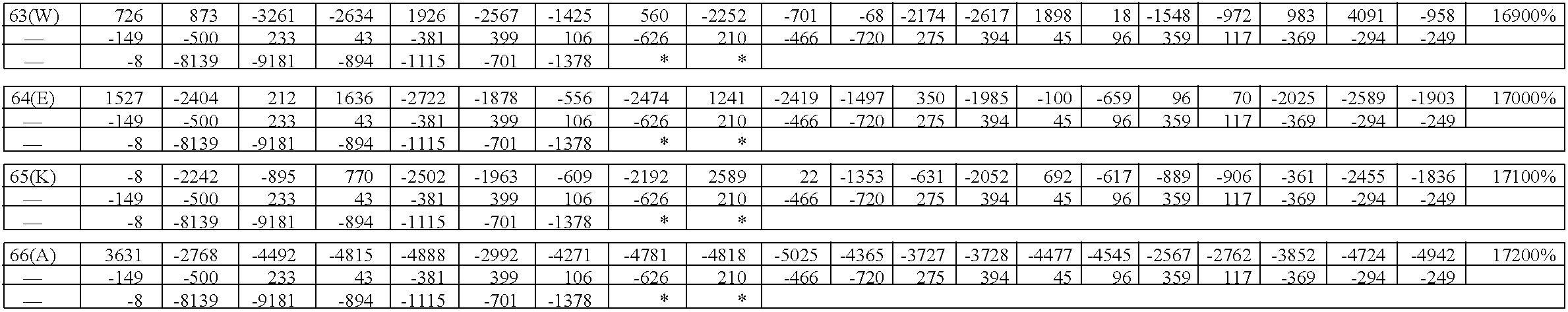 Figure US08945899-20150203-C00012