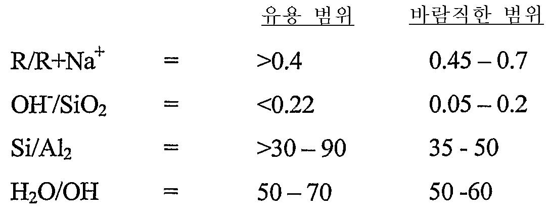 Figure 112008083936382-pct00001