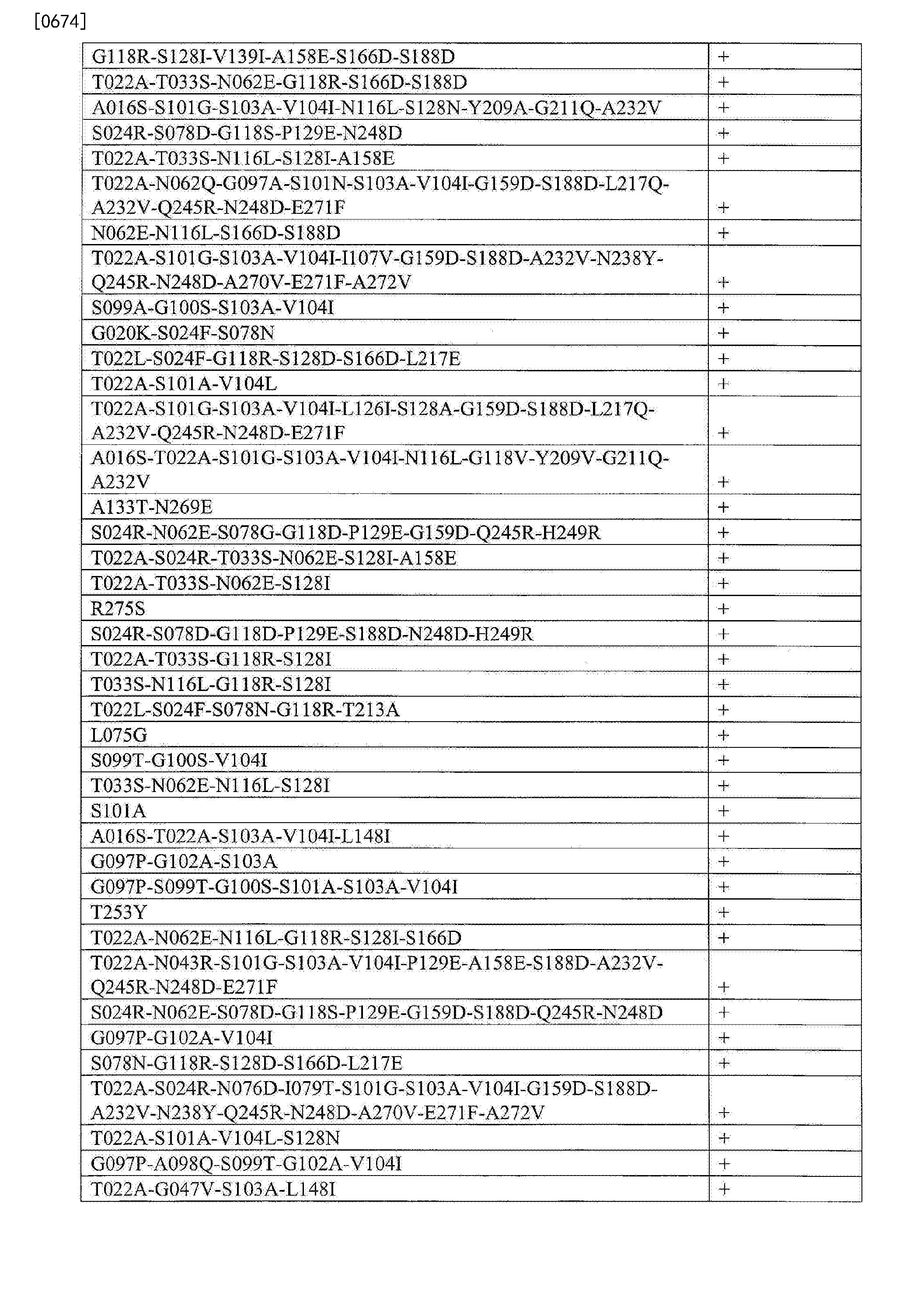 Figure CN103764823BD02761