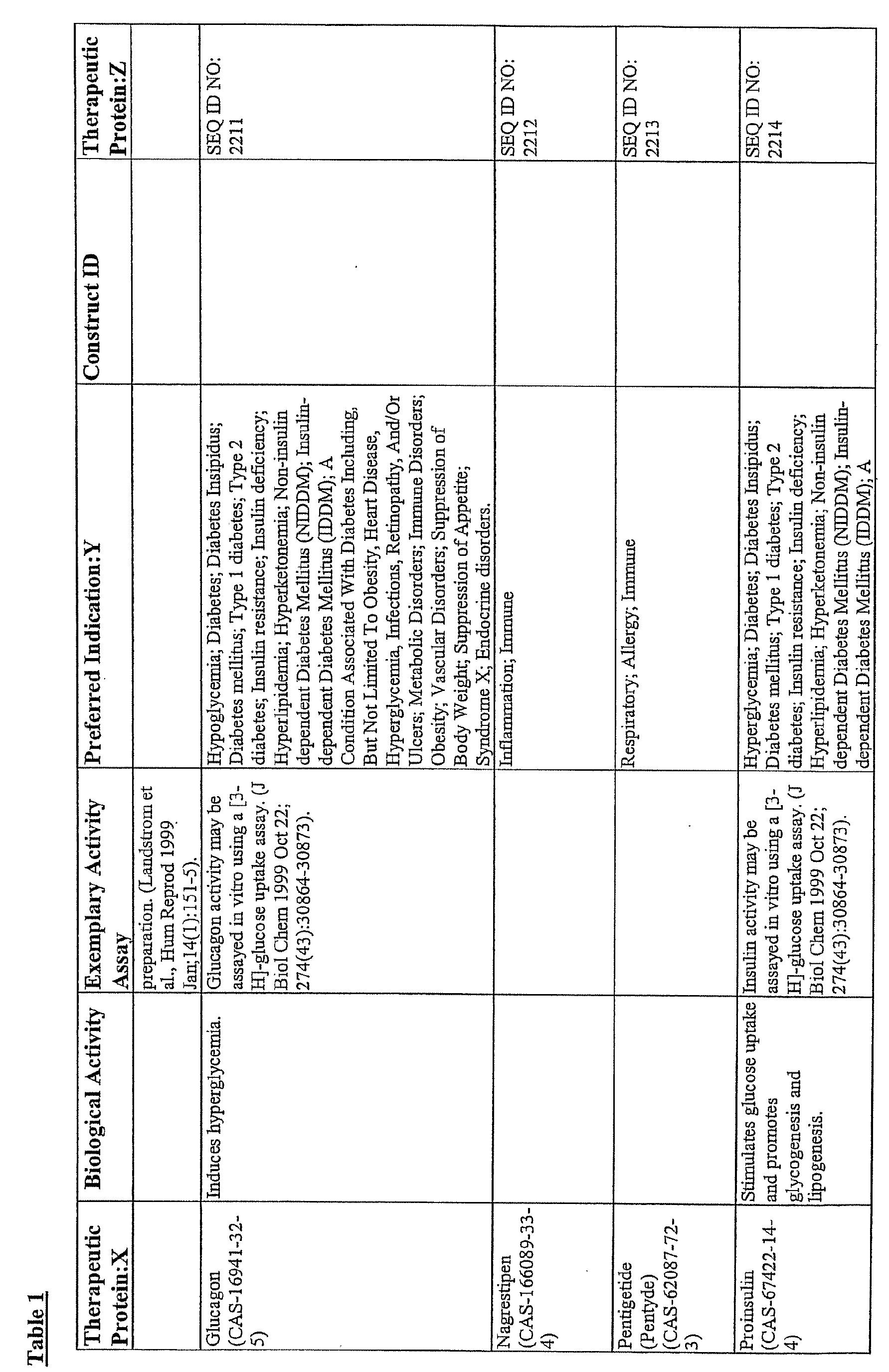 EP2990417A1 - Albumin insulin fusion protein - Google Patents