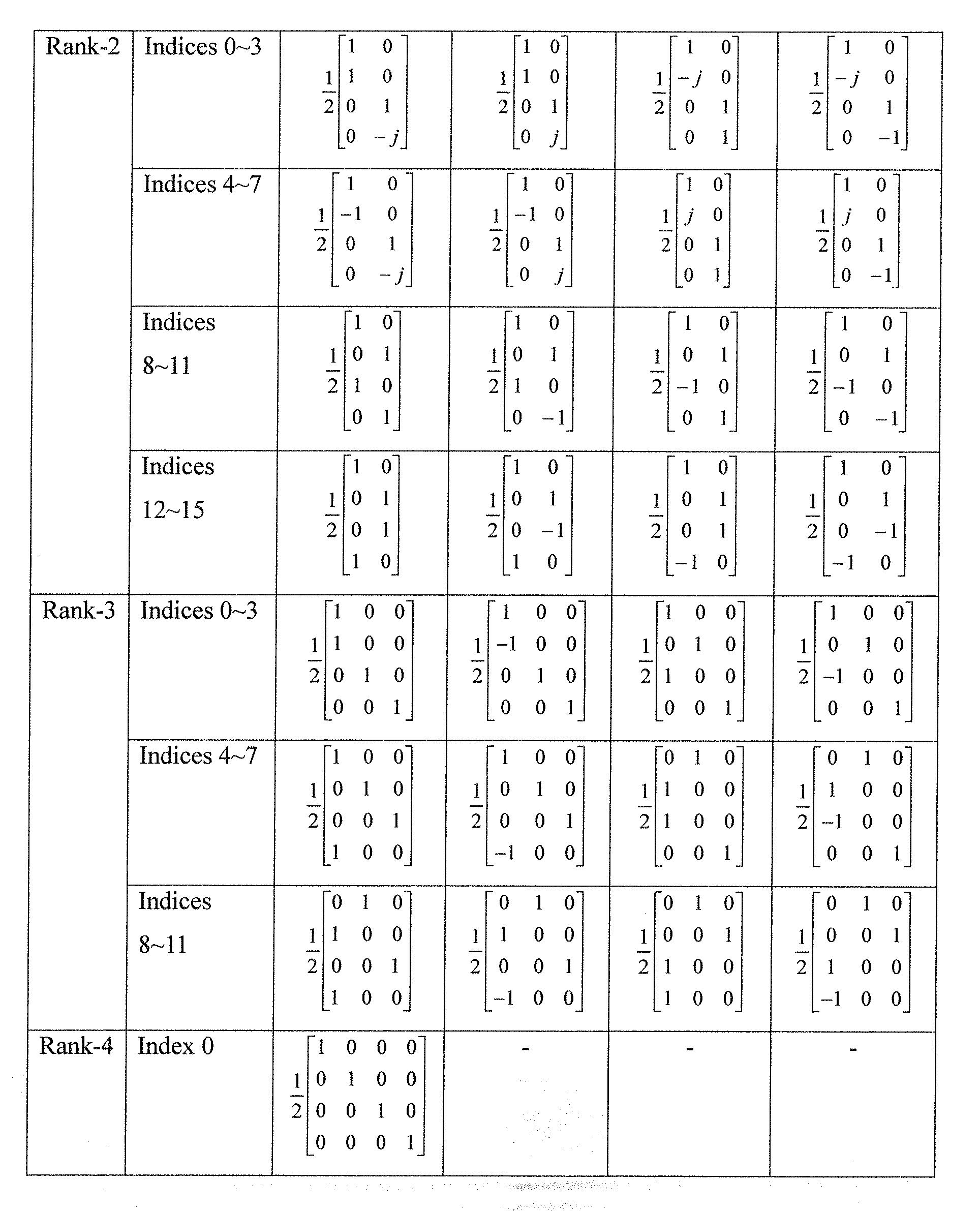 Figure PCTKR2011002161-appb-I000002