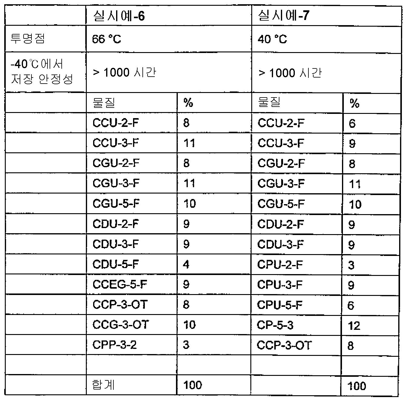 Figure 112013043259540-pct00116