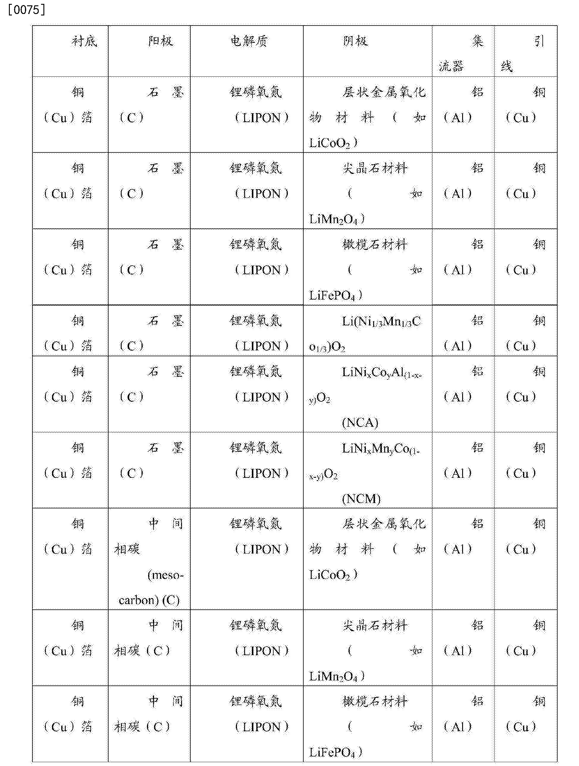 Figure CN105755446AD00131