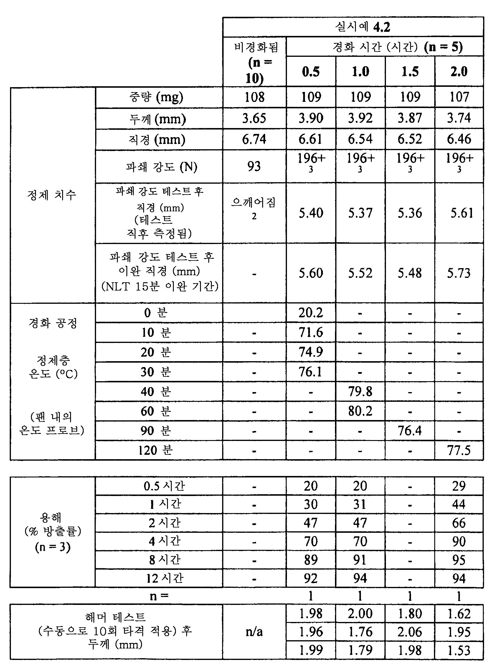 Figure 112011082183604-pat00012