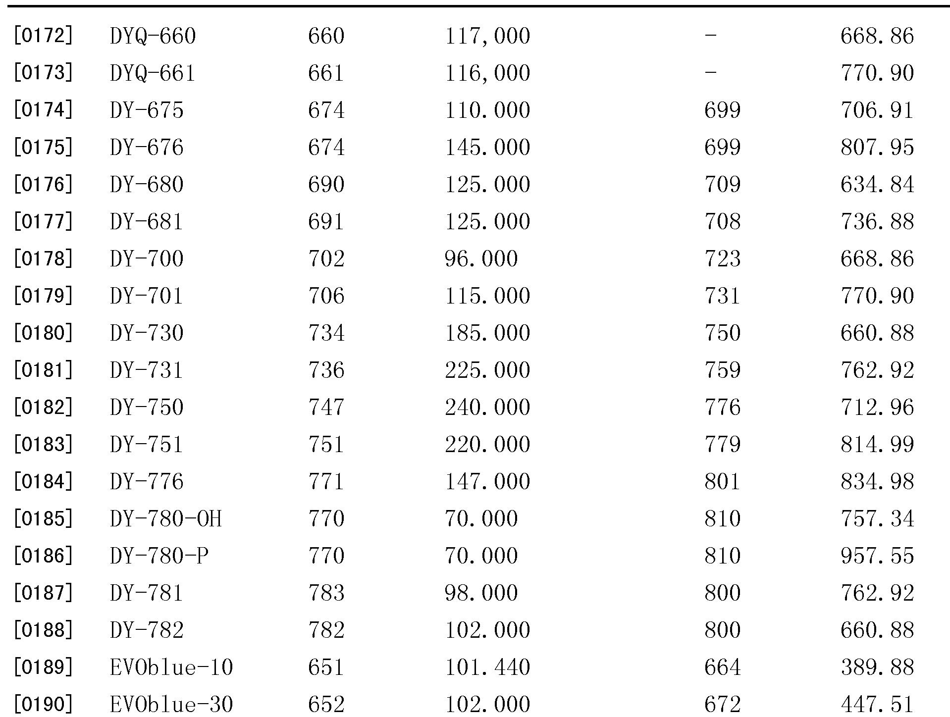 Figure CN101432626BD00171