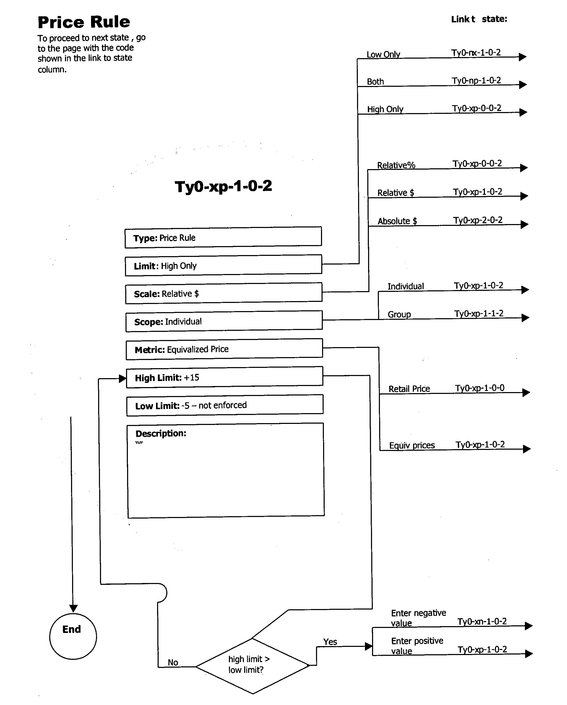Figure US20040210541A1-20041021-P00034