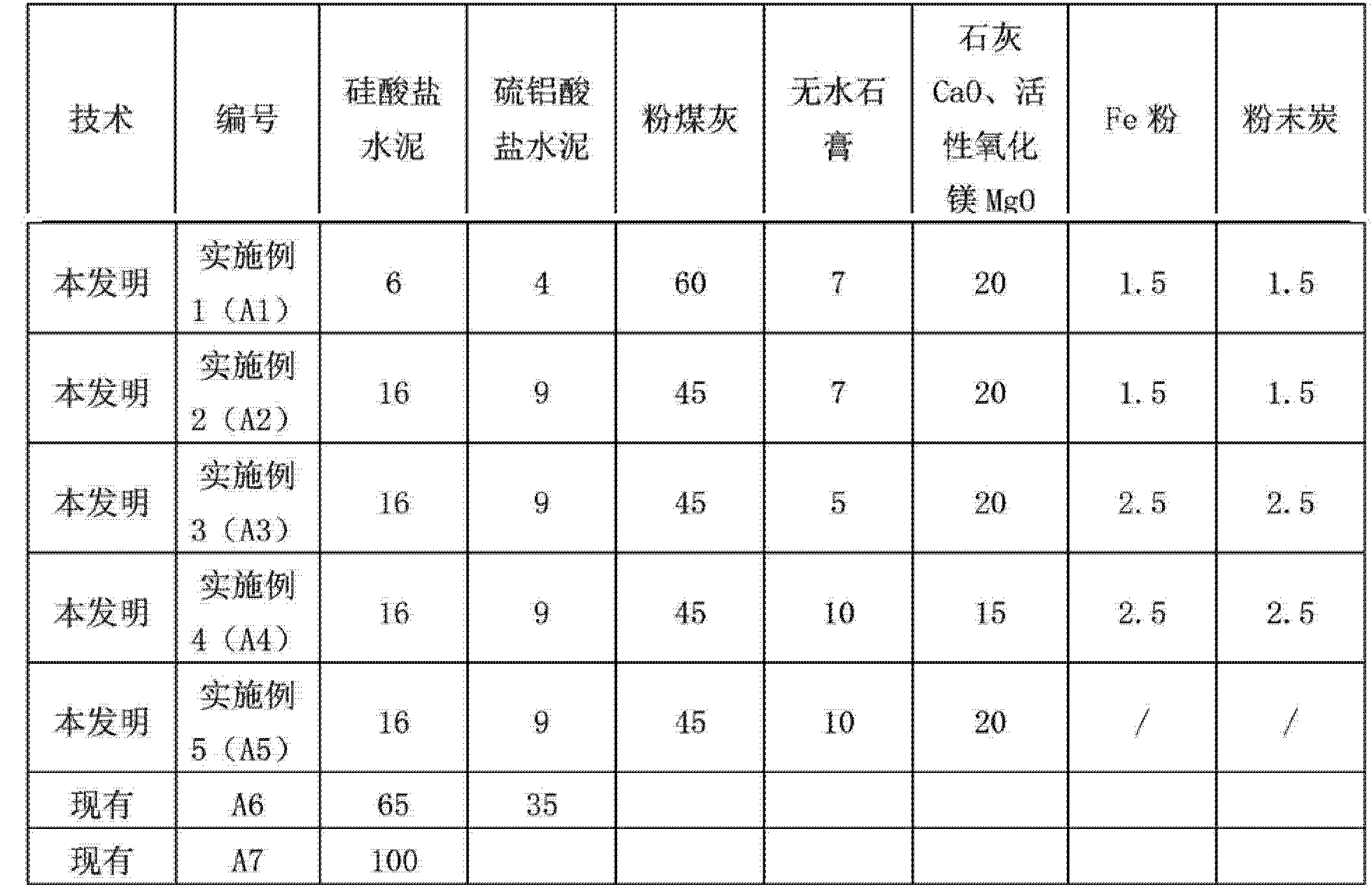 Figure CN103387371BD00063