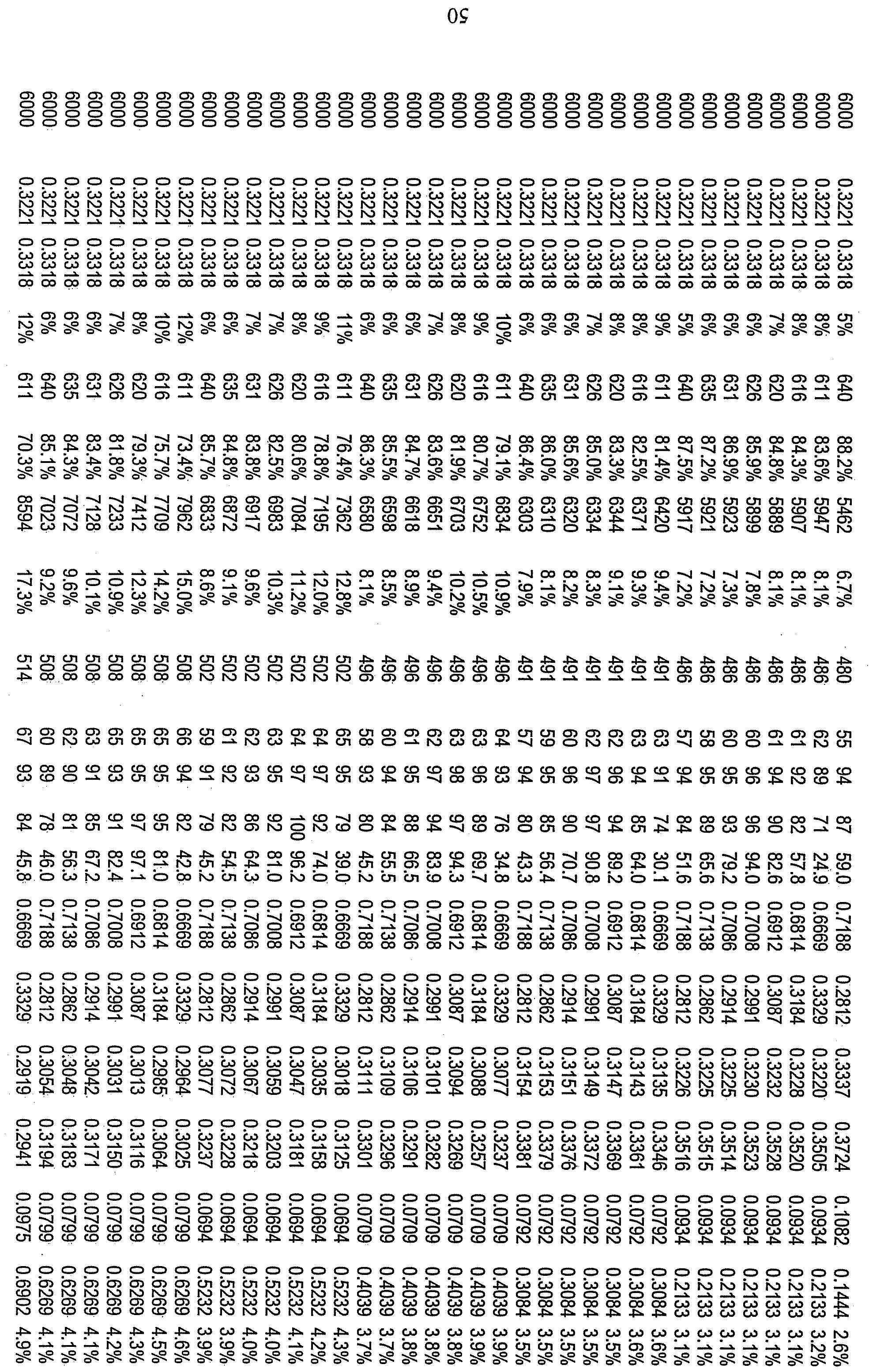 Figure 112010029469117-pct00016