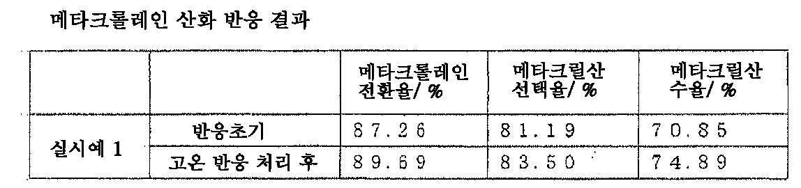 Figure 112007068654123-pct00001