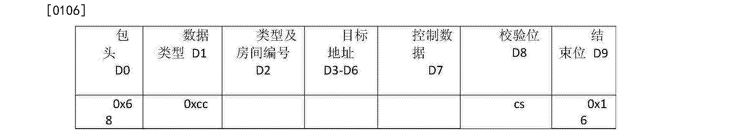 Figure CN104331053BD00121