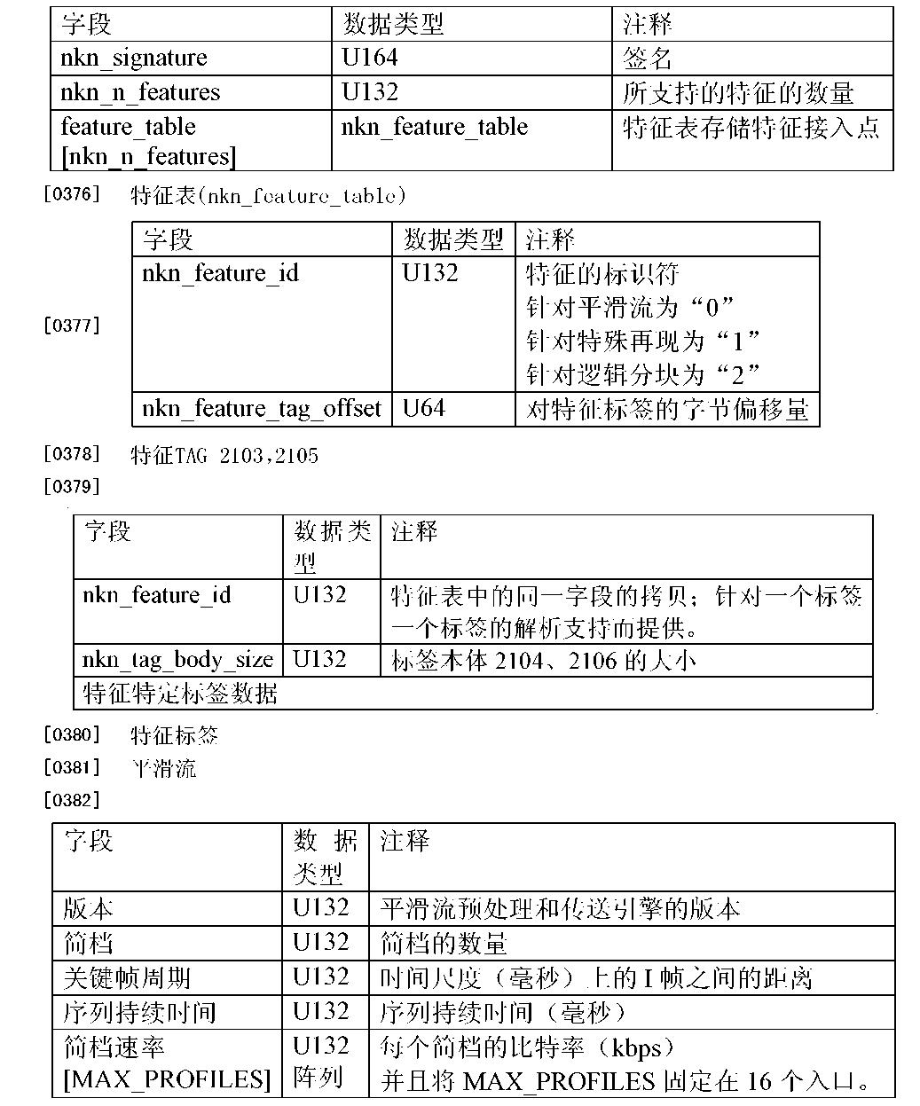 Figure CN102740159BD00371