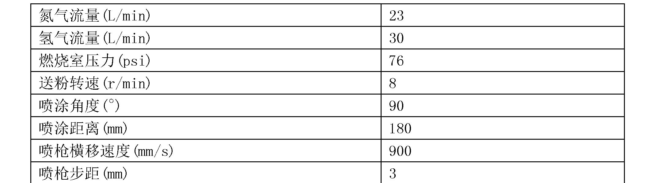 Figure CN108642431AD00091