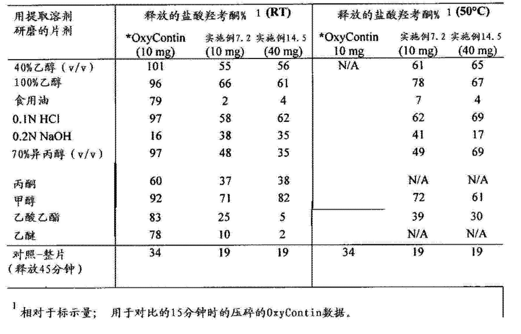 Figure CN102743355BD01682