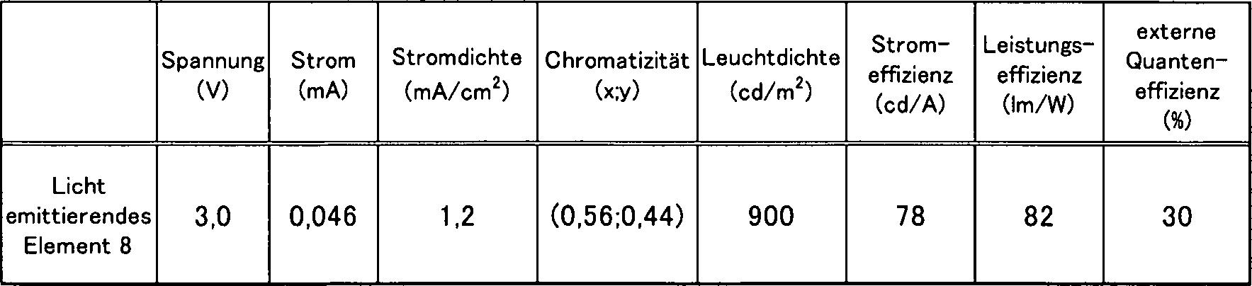 Figure DE102015213426A1_0038