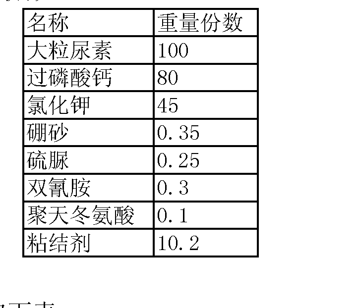 Figure CN102153409AD00041