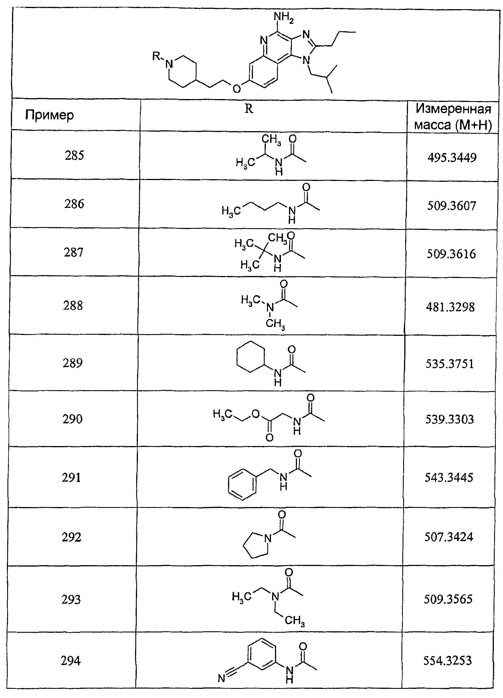 Figure 00000218