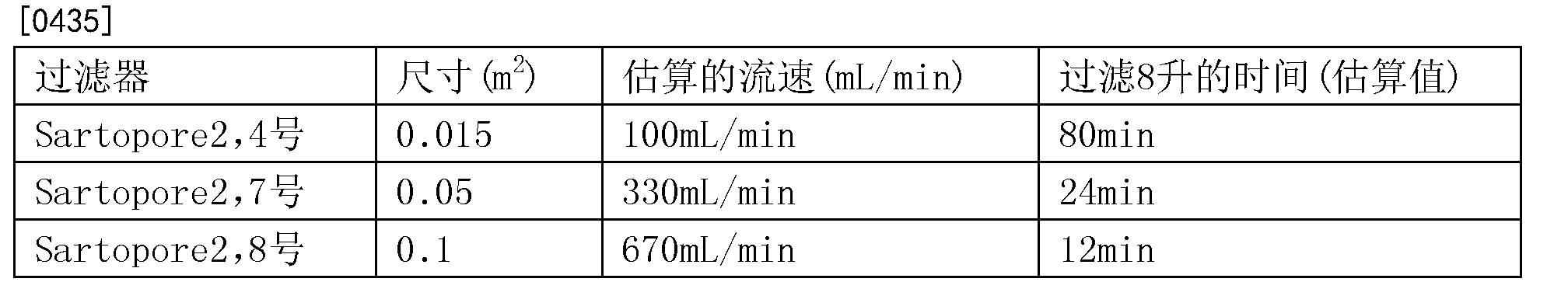Figure CN103417472BD00571