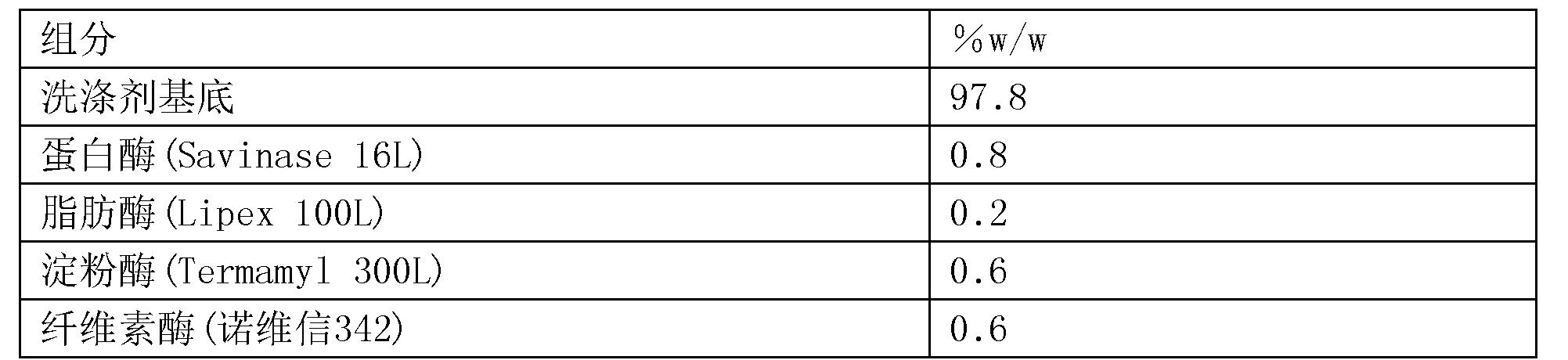 Figure CN106471110AD00332