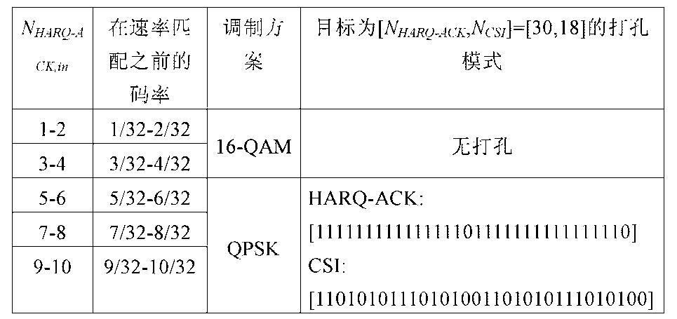 Figure CN104335498AD00181