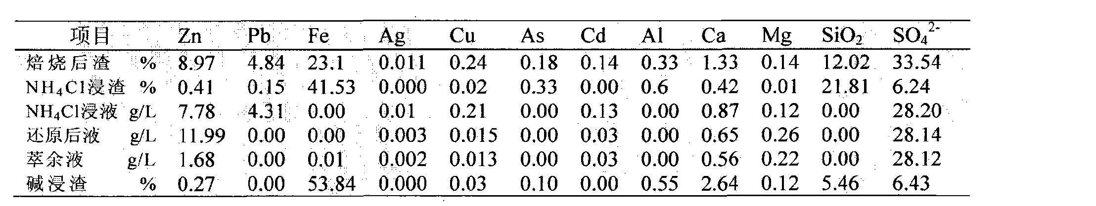 Figure CN102443701AD00052