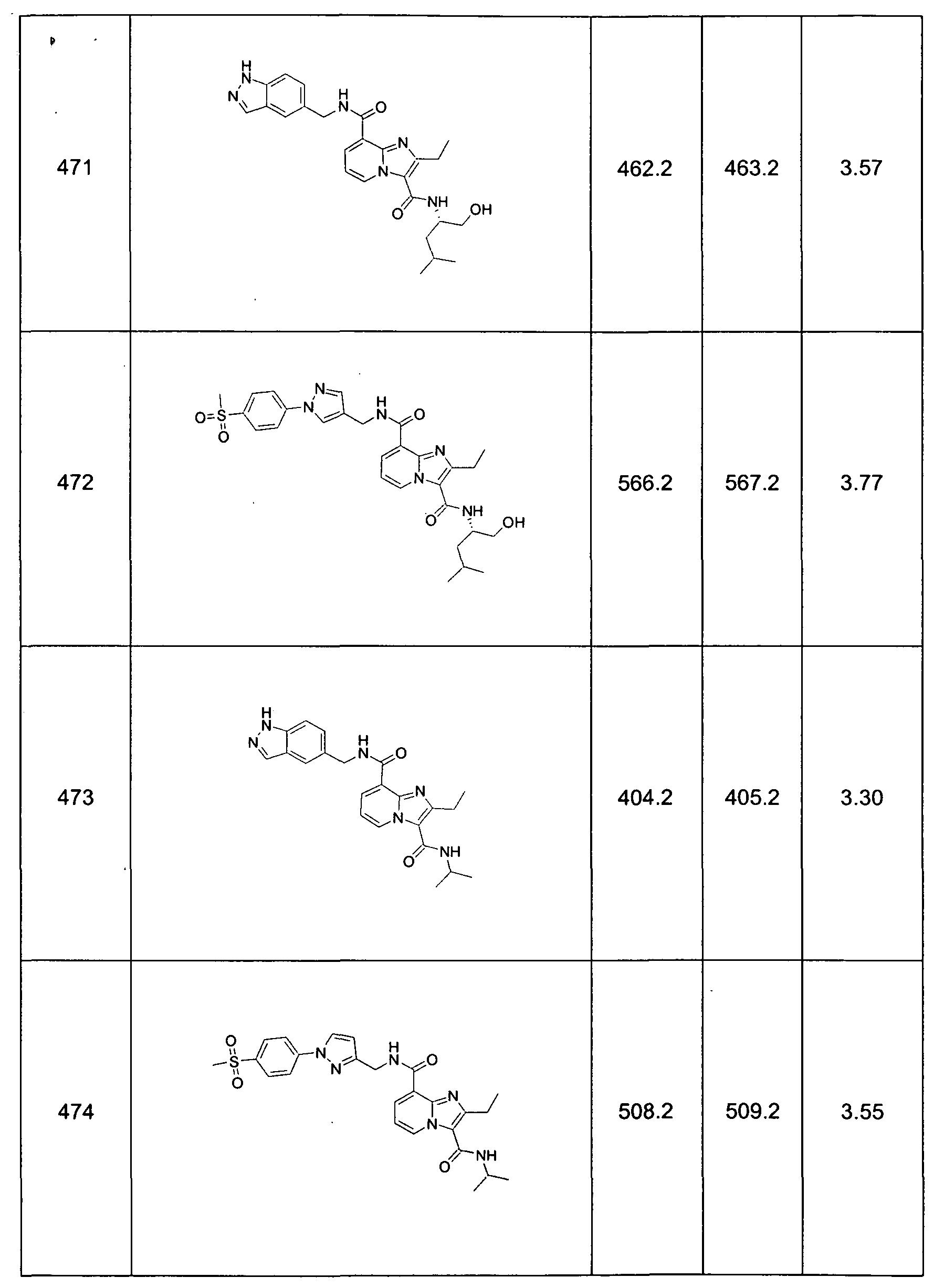 Figure imgf000189_0001