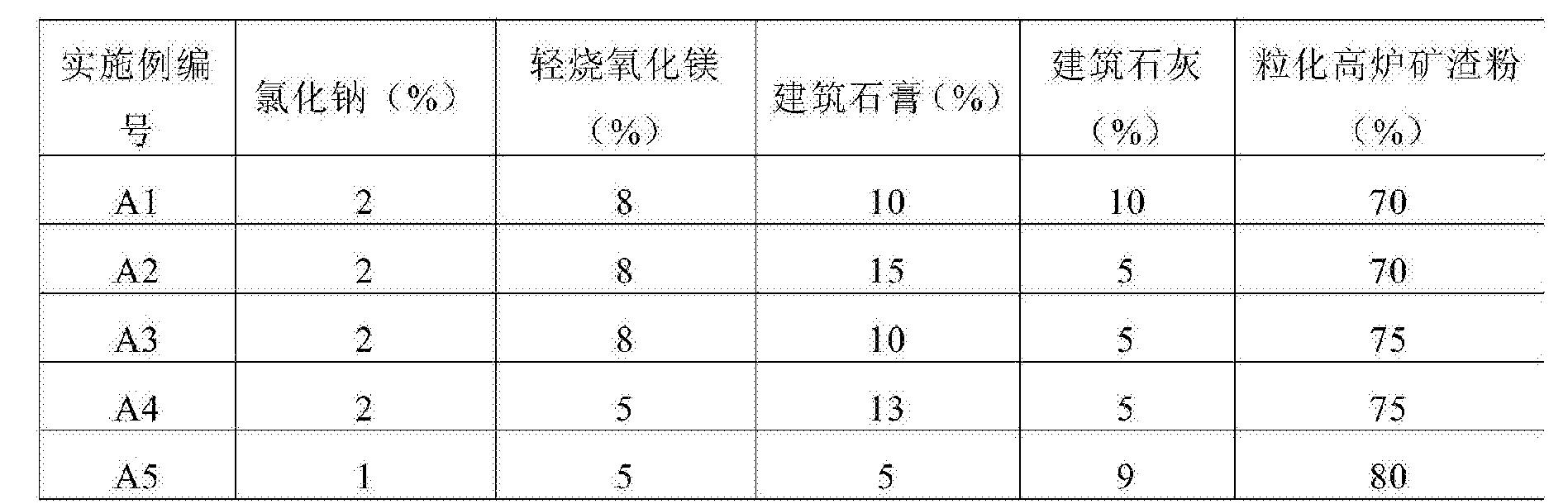 Figure CN107254314AD00051