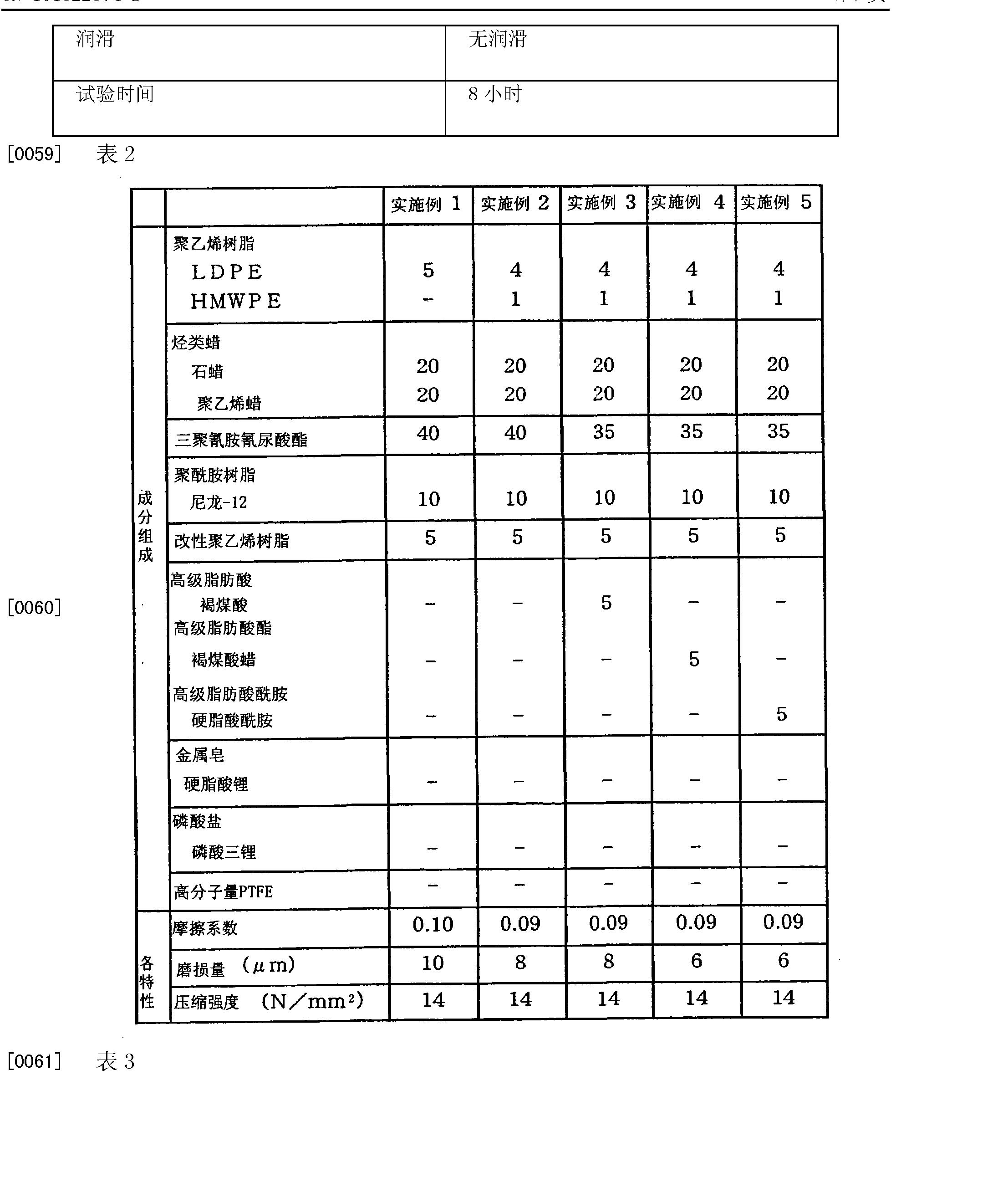 Figure CN101522874BD00091