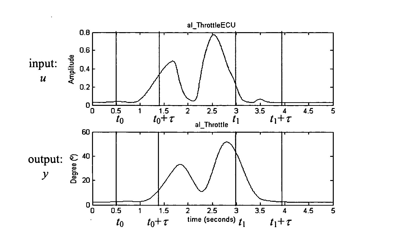 Figure US20060101402A1-20060511-P00002