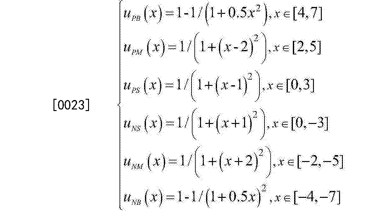 Figure CN105082488AD00061