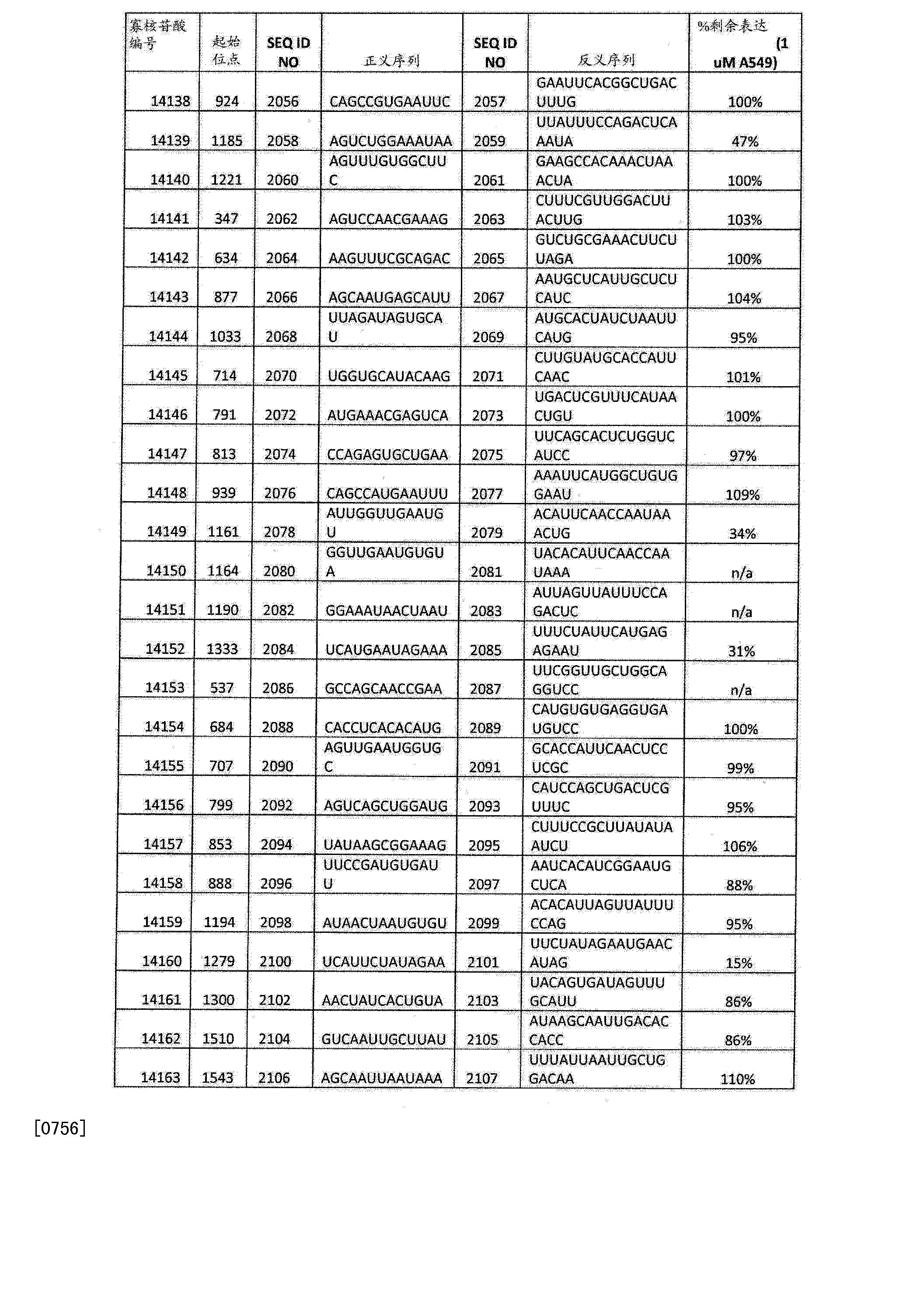 Figure CN103108642BD01511