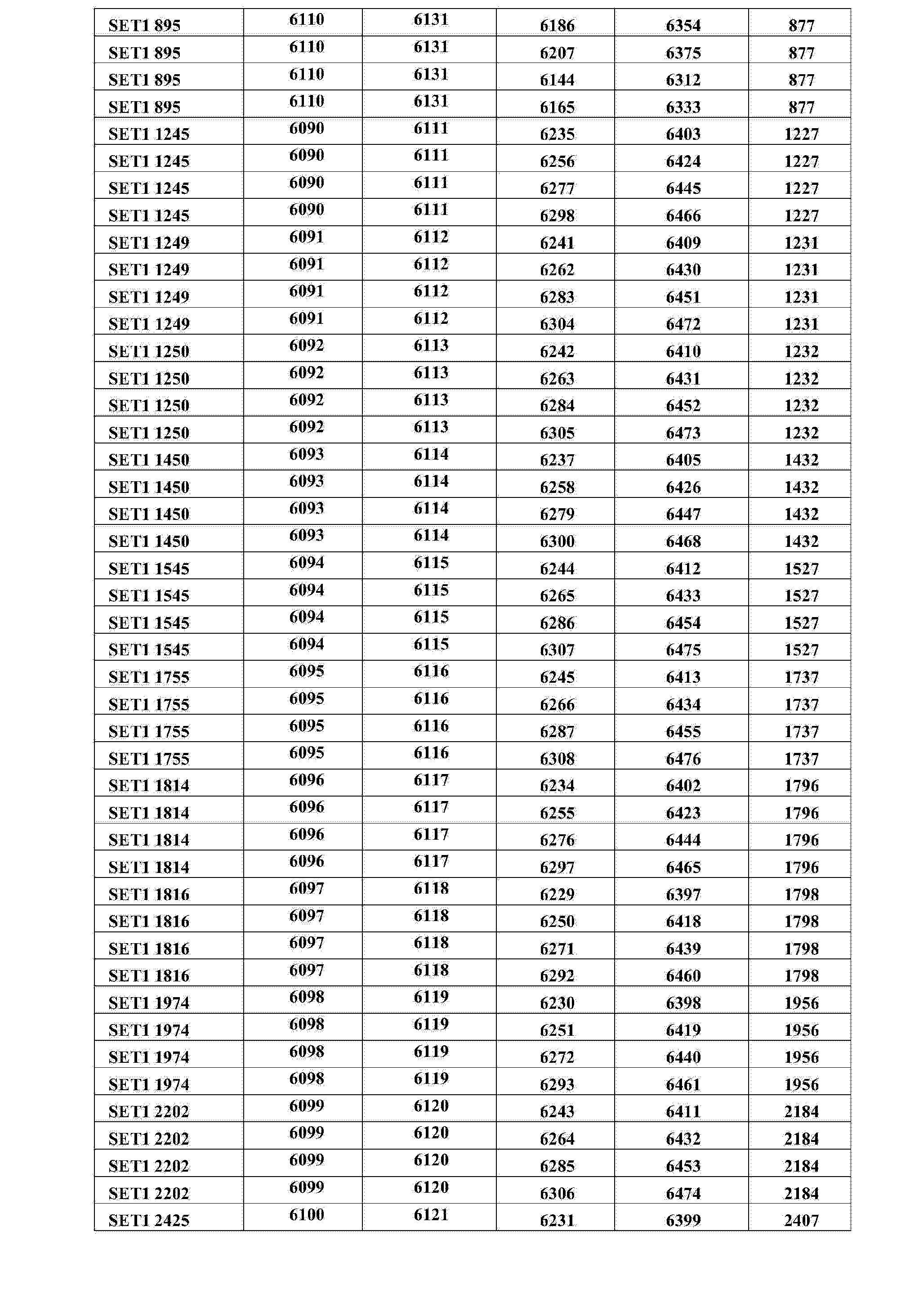 Figure CN104302768AD00251
