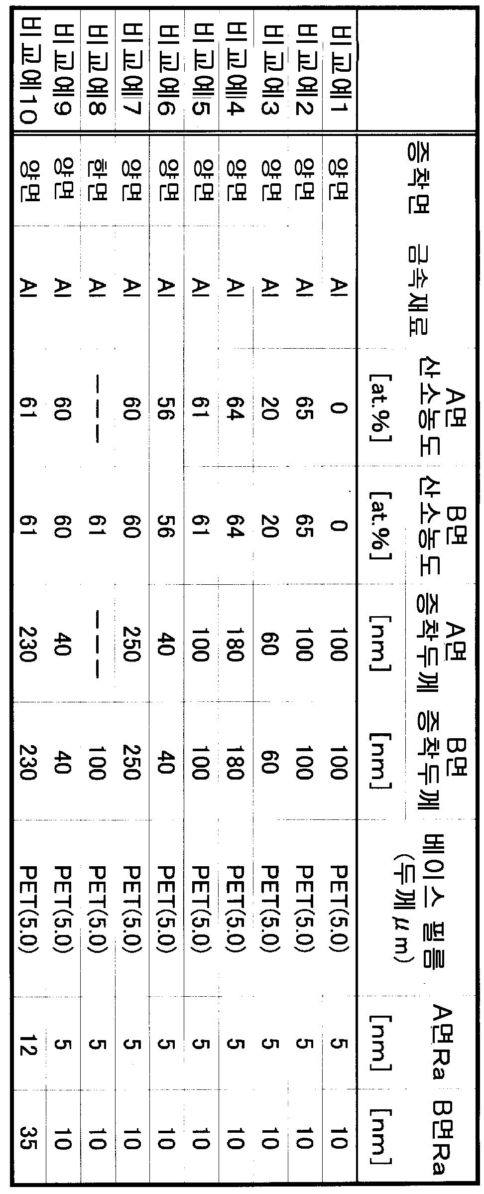 Figure 112008020477754-PCT00012