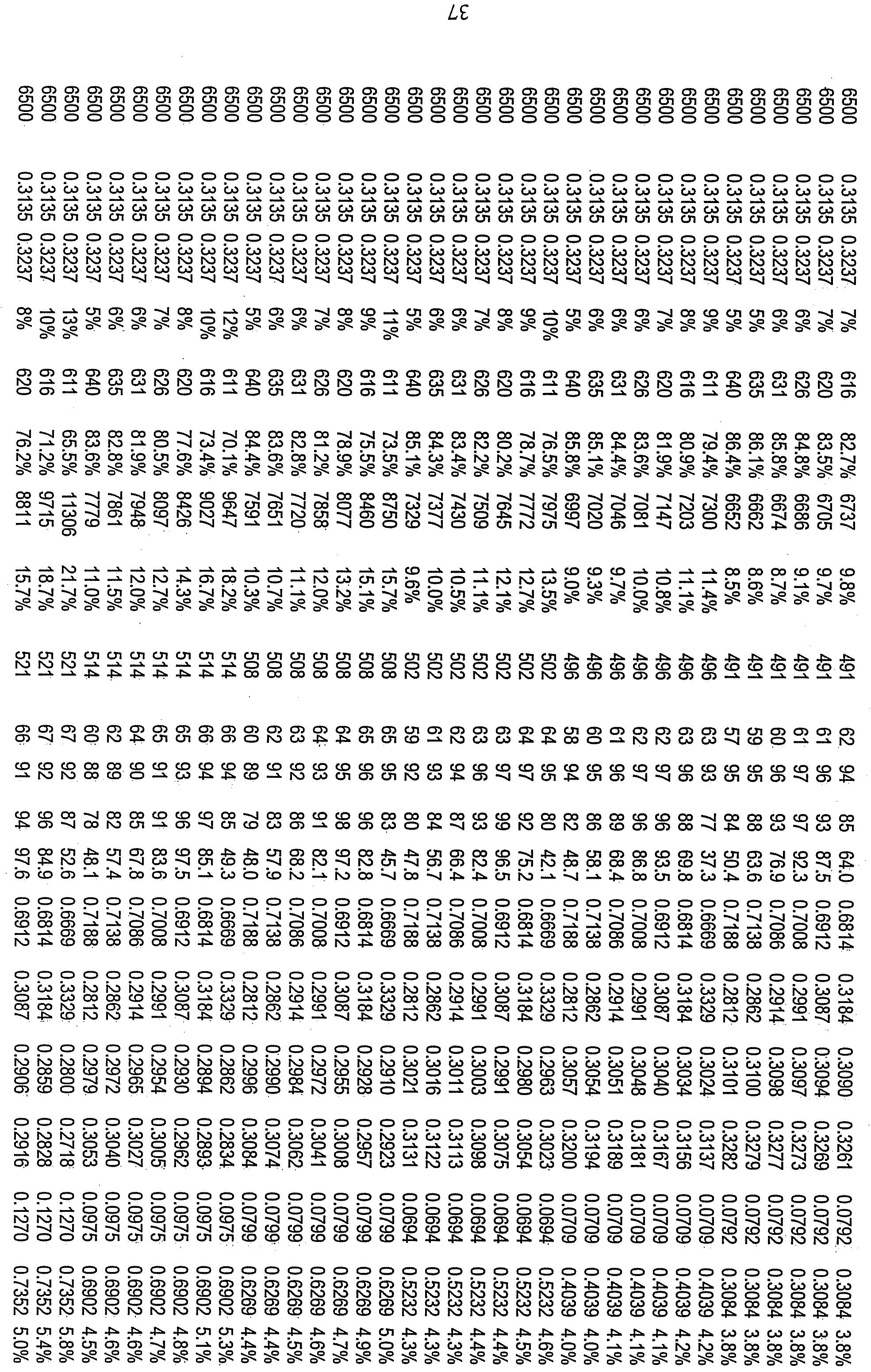 Figure 112010029469117-pct00003