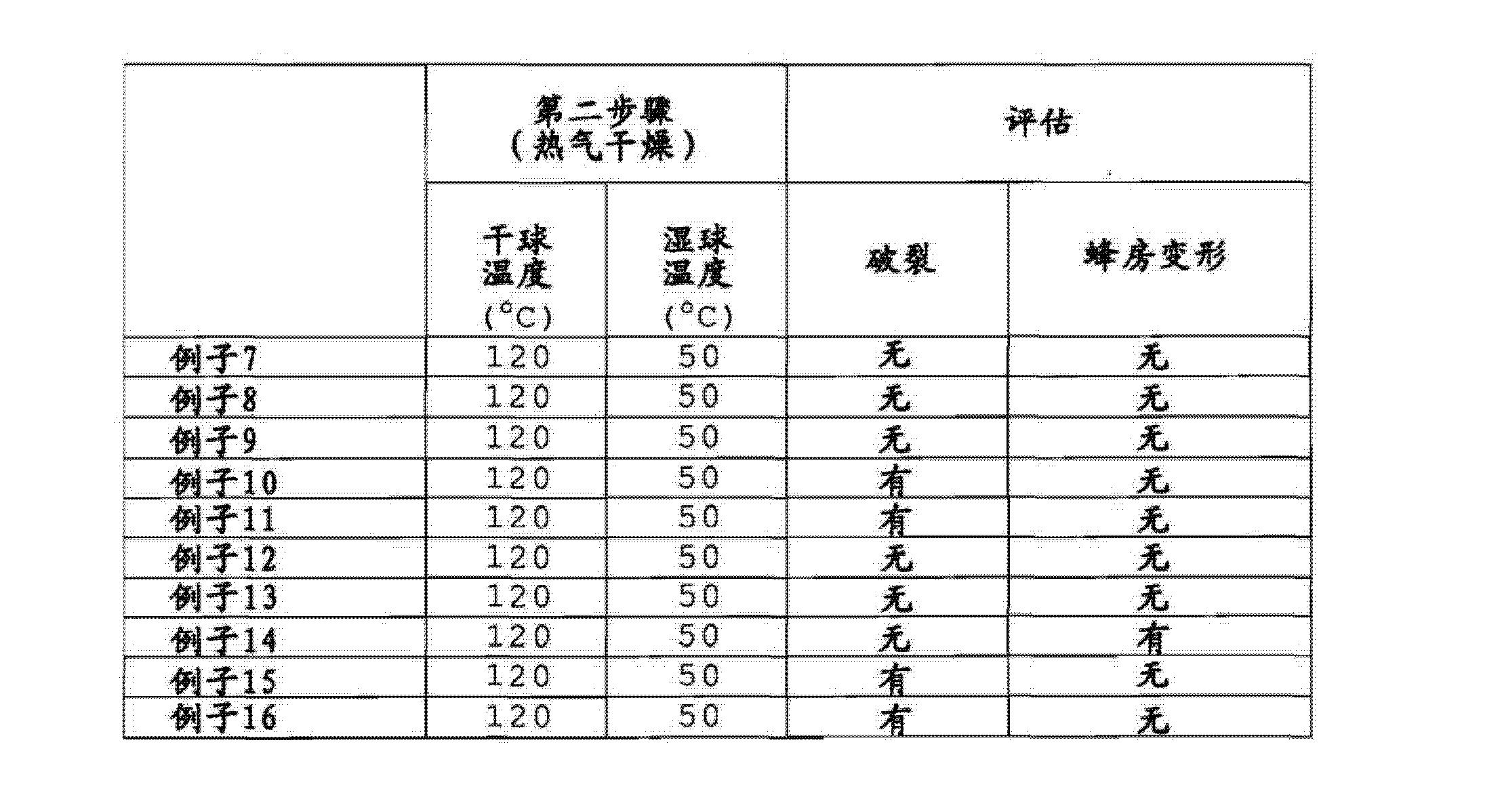 Figure CN101684046BD00191