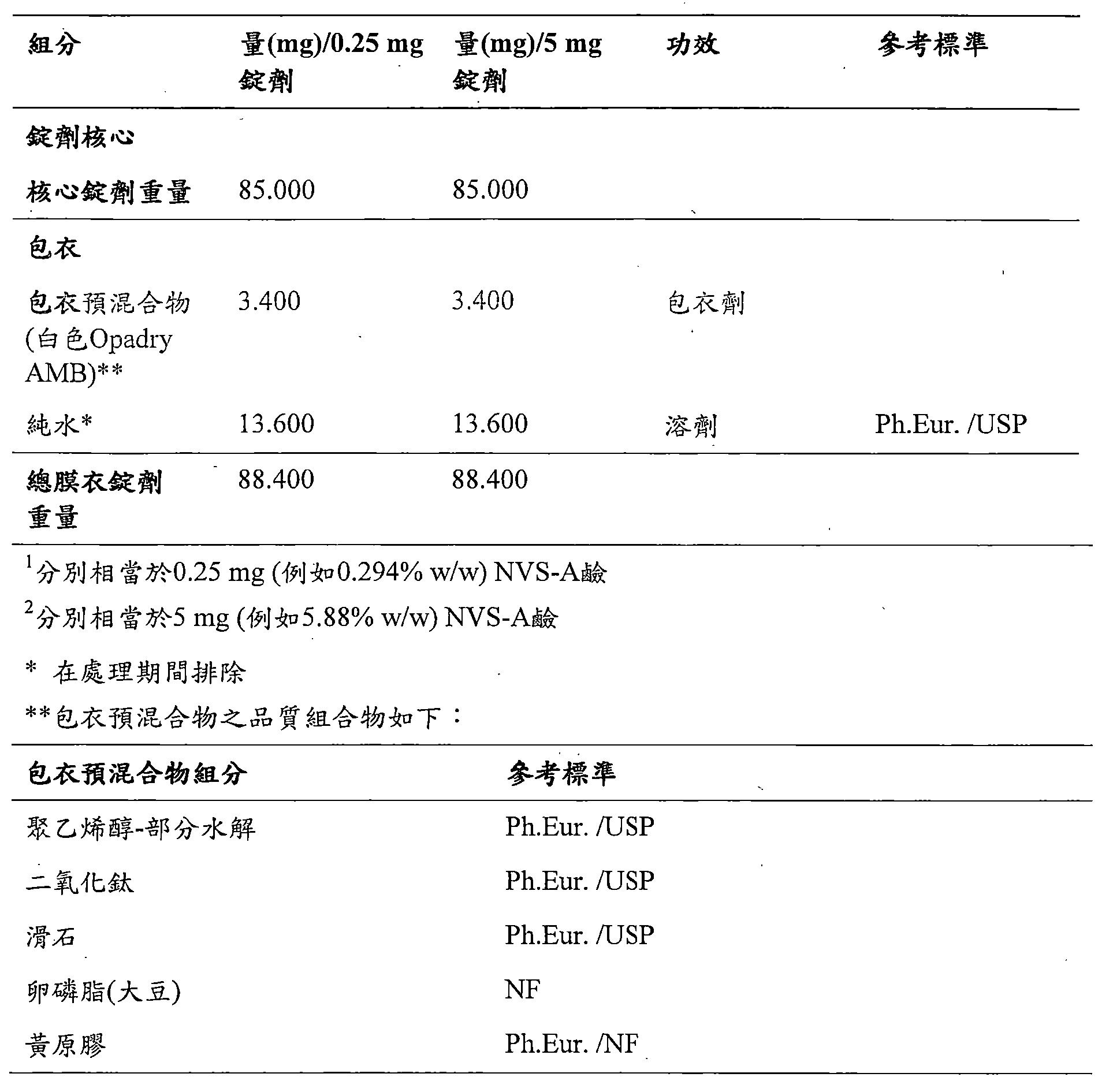 Figure TWI610672BD00013