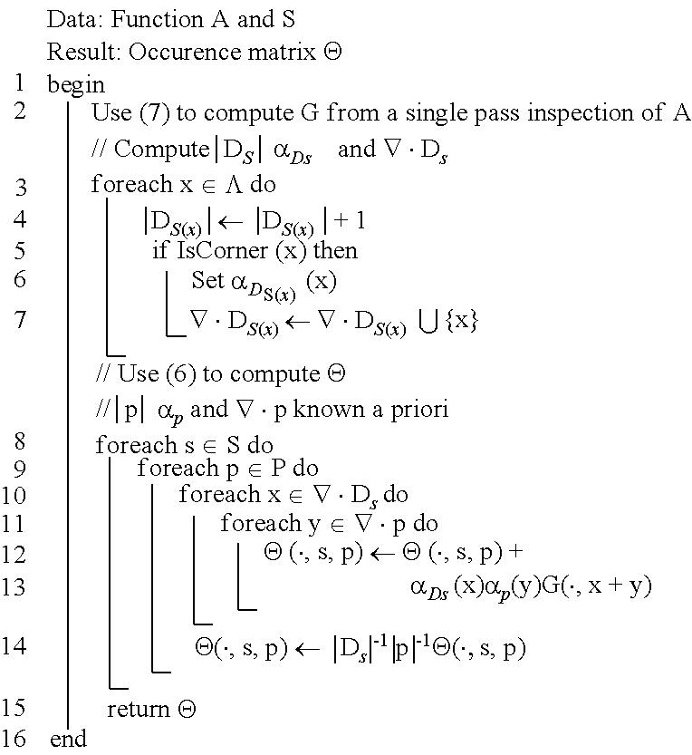 Figure US08165397-20120424-C00001