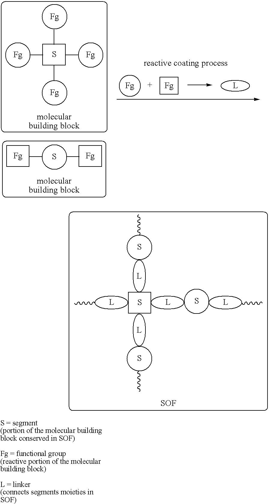 Figure US08436130-20130507-C00004