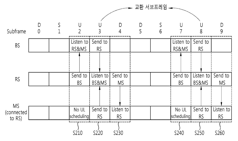 Figure R1020090010020