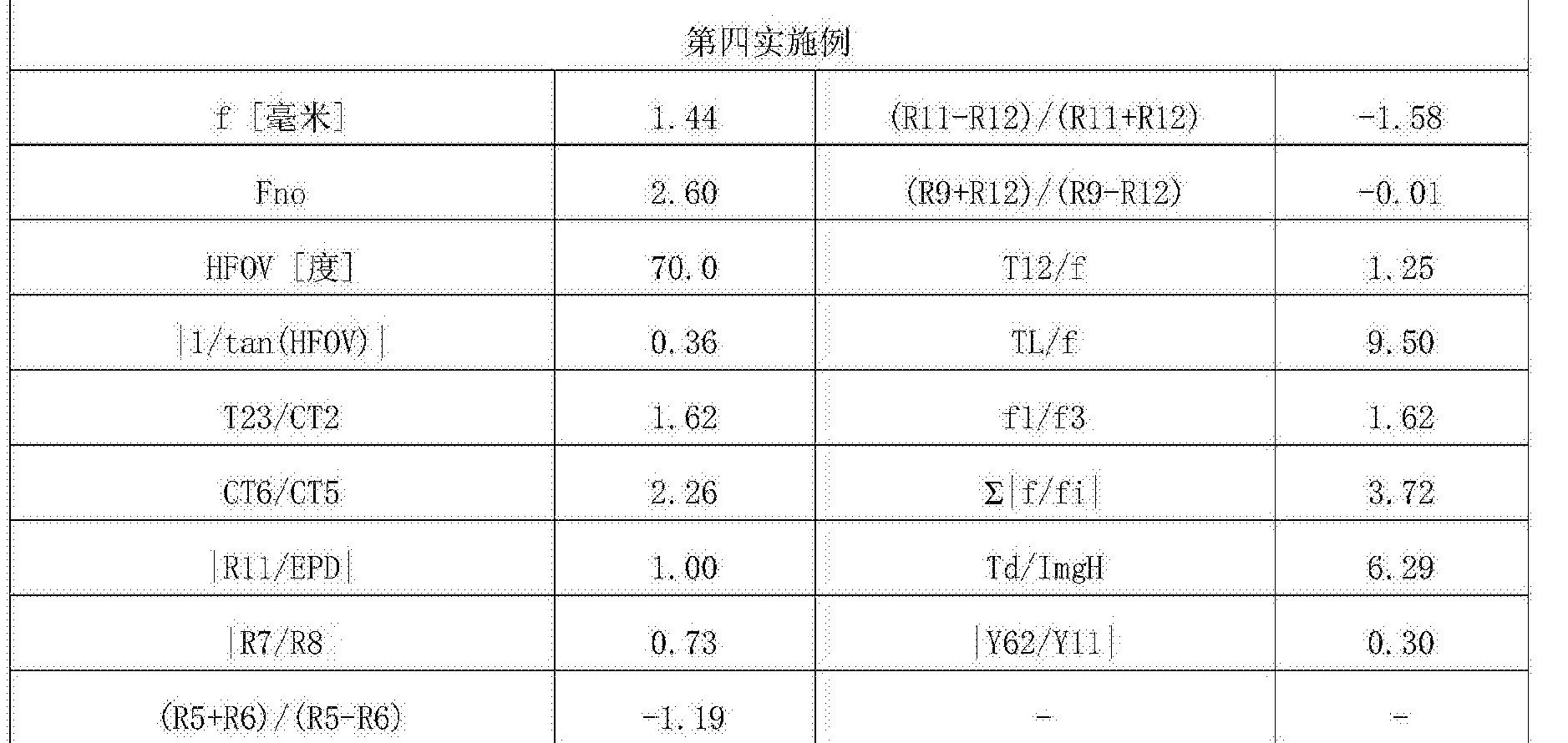 Figure CN107305283AD00242