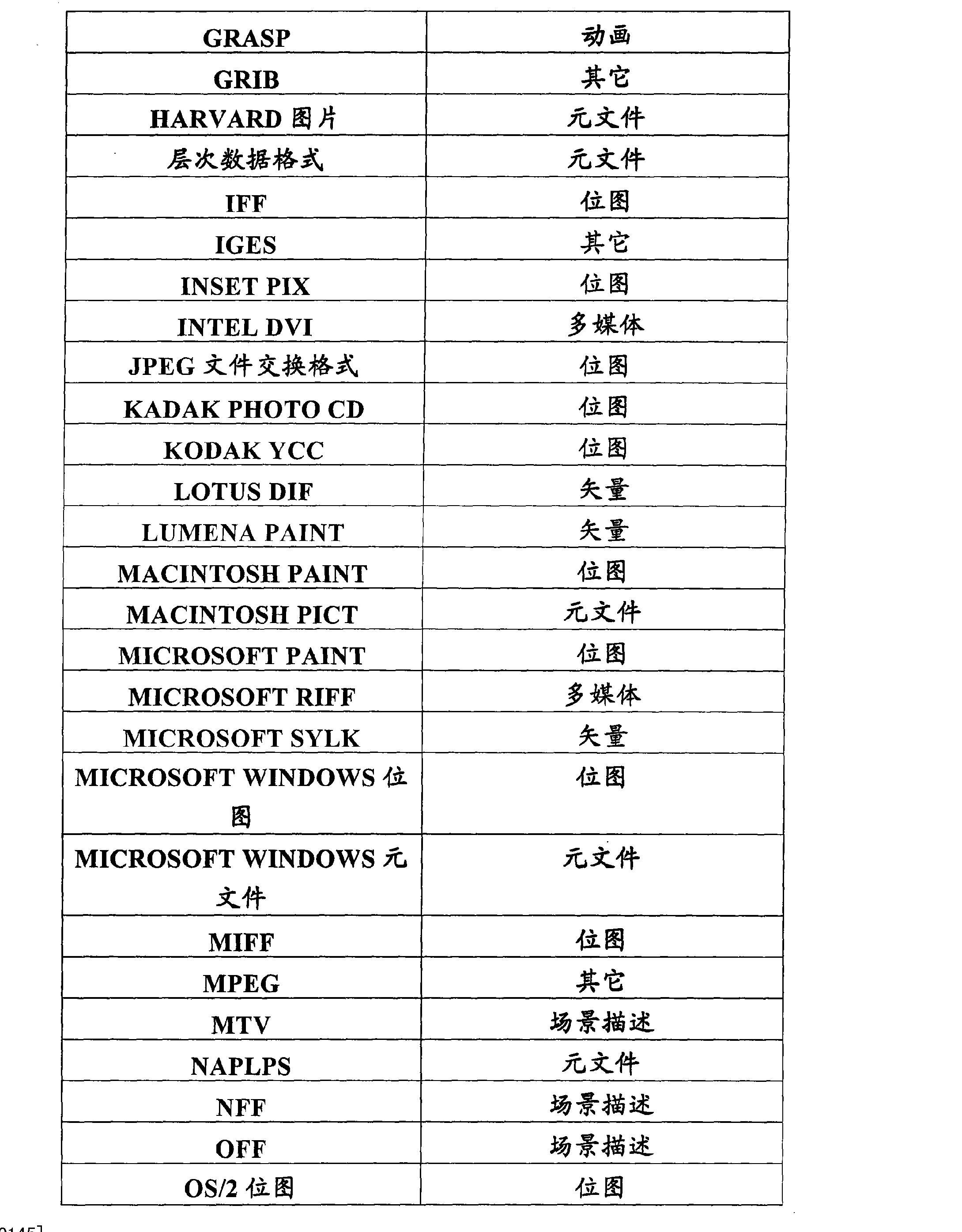 Figure CN101594518BD00201