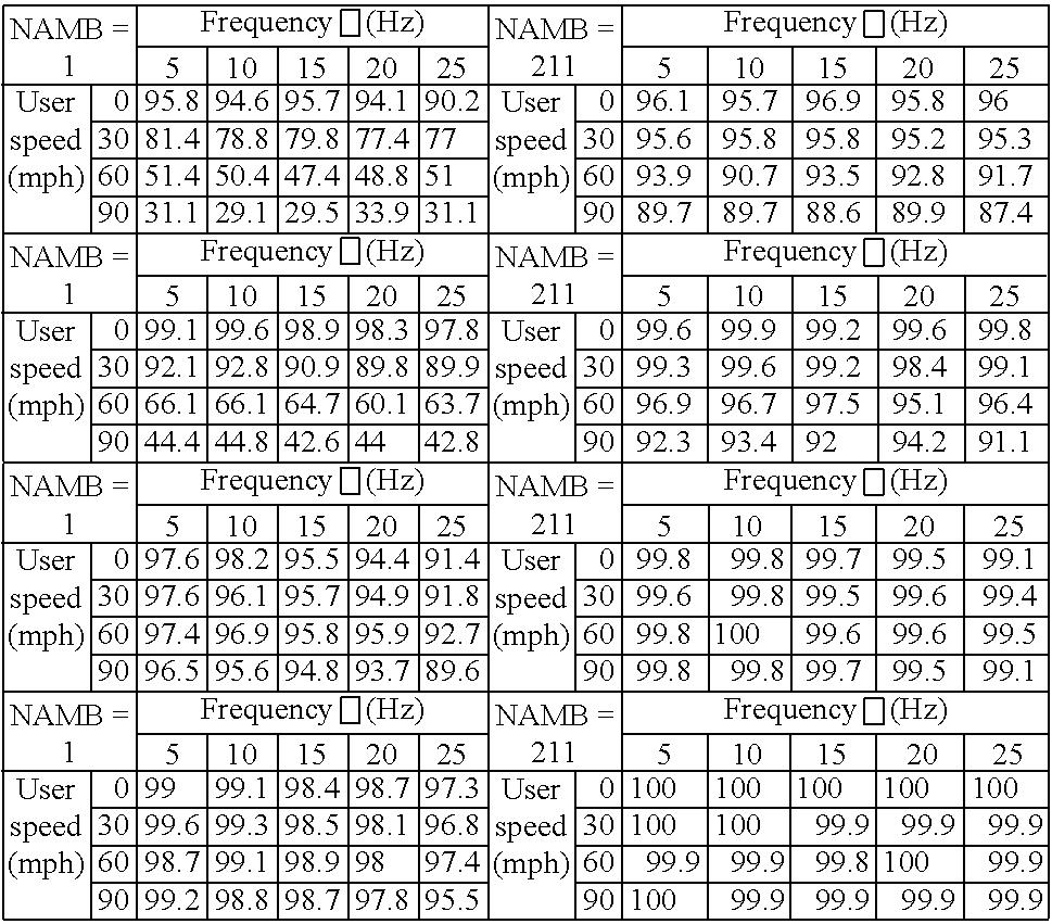 Figure US09030355-20150512-C00003
