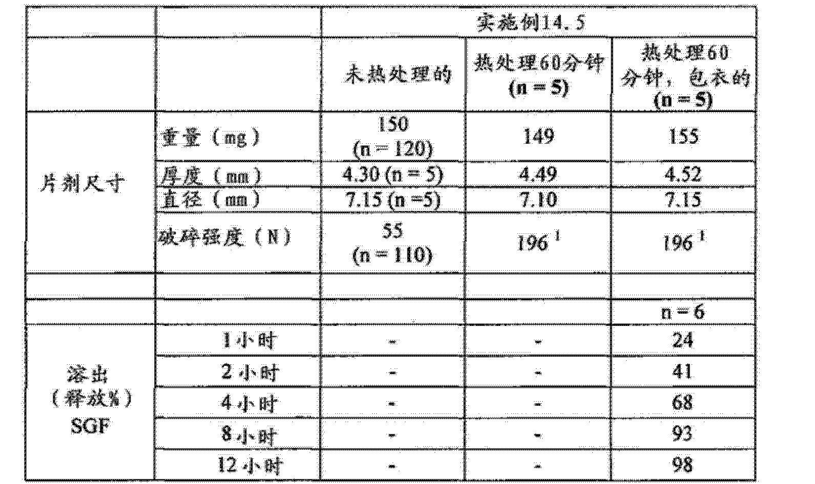Figure CN102743355BD01161